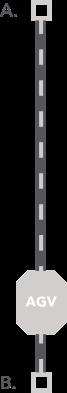 AGVveSDV-ImageAGV-1.png?mtime=2016112721