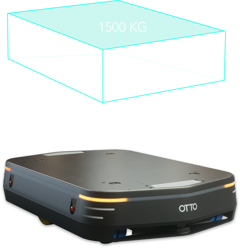OTTO 1500: Autonomously move pallets and racks up to 1500kg